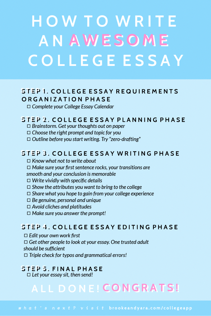 Online Course Are Mainly Self Paced But You Do Have A Minimal Quantity Of Time In Which To Learn The P College Essay Writing Application About Learning Experience