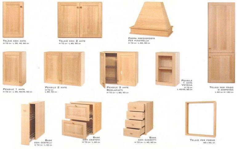 Realizzati i mobili, le basi, i pensili e le ante della cucina. Moduli E Pensili Mobili Fai Da Te Cucina Cucina Fai Da Te Fai Da Te Falegnameria
