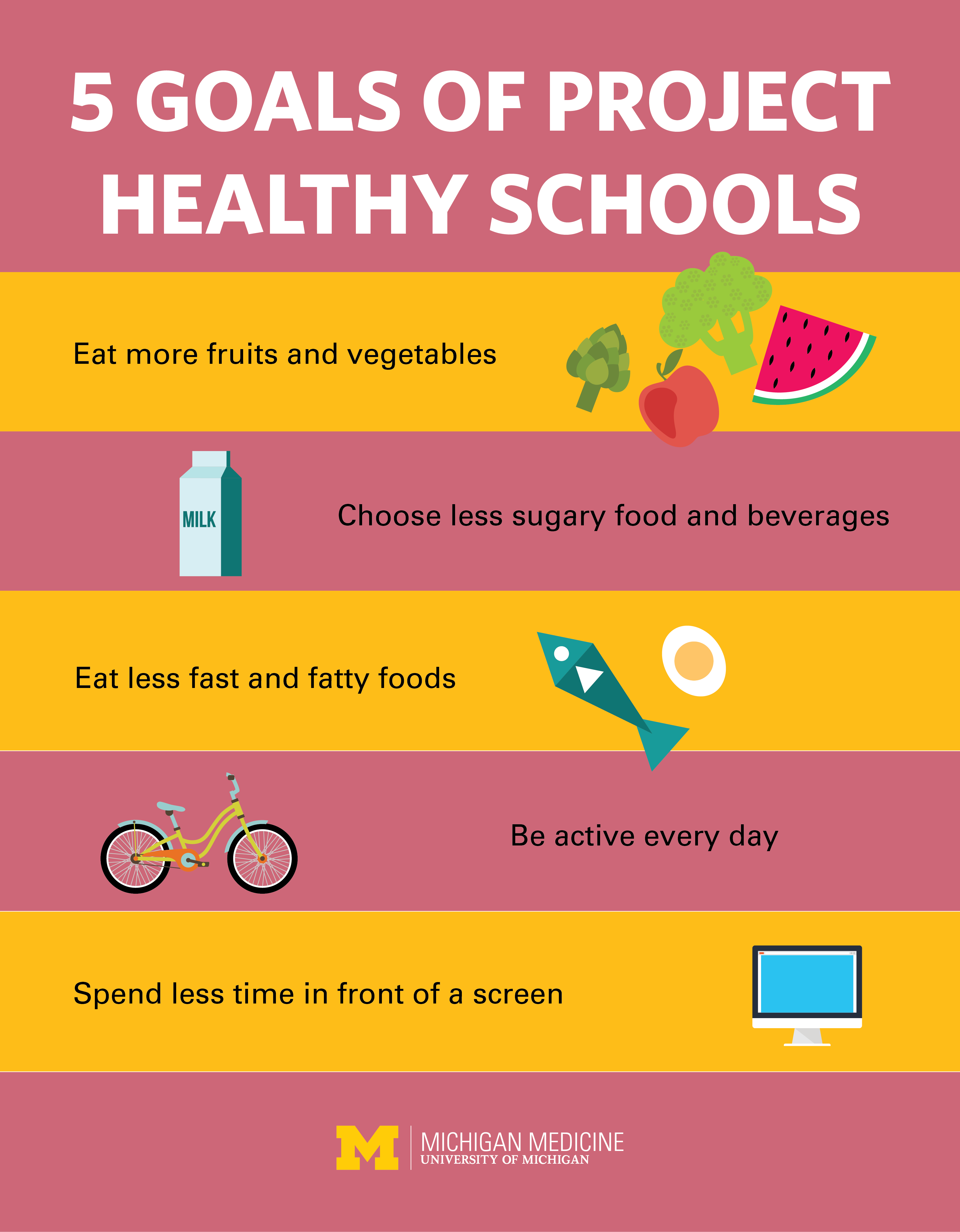 Takeaways from a Michigan Middle School Health Initiative