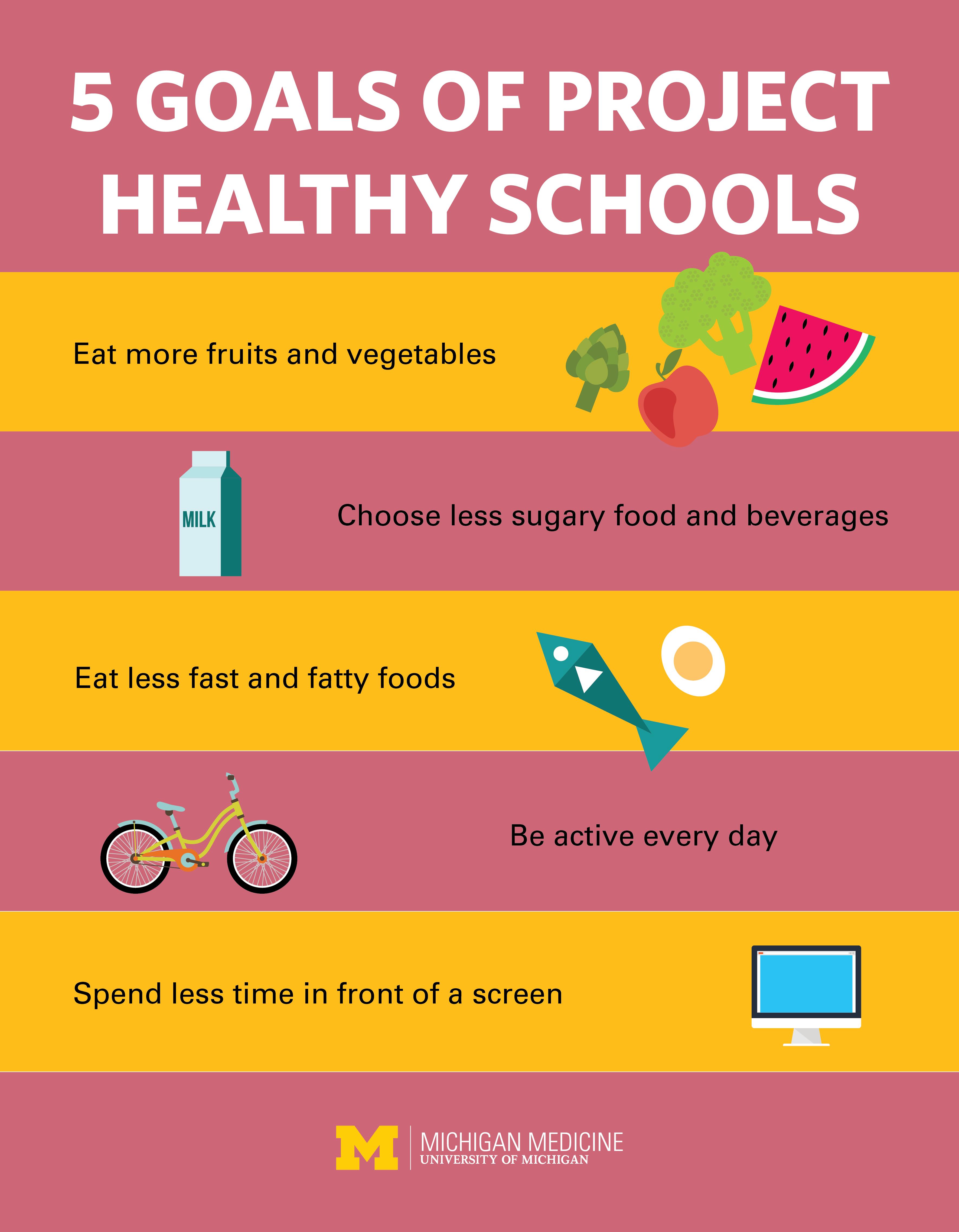 Top Goals Of Project Healthy Schools Wellness Program