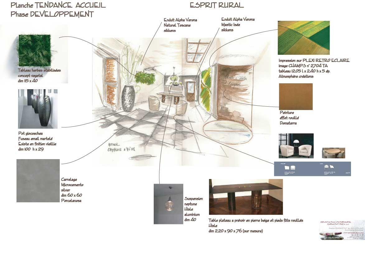 Architecture d\'intérieur Gérentet Déco   DIY / Crafts / Fait Maison ...