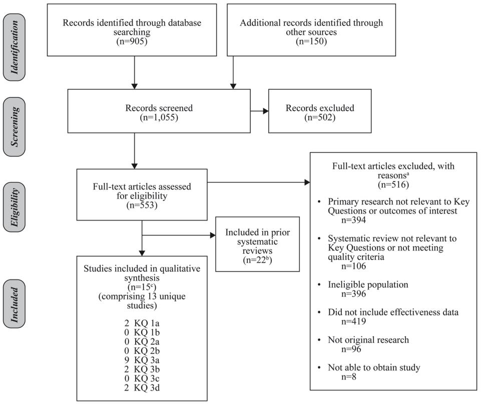Cerebral palsy interventions for feeding and nutrition slt cerebral palsy nvjuhfo Choice Image