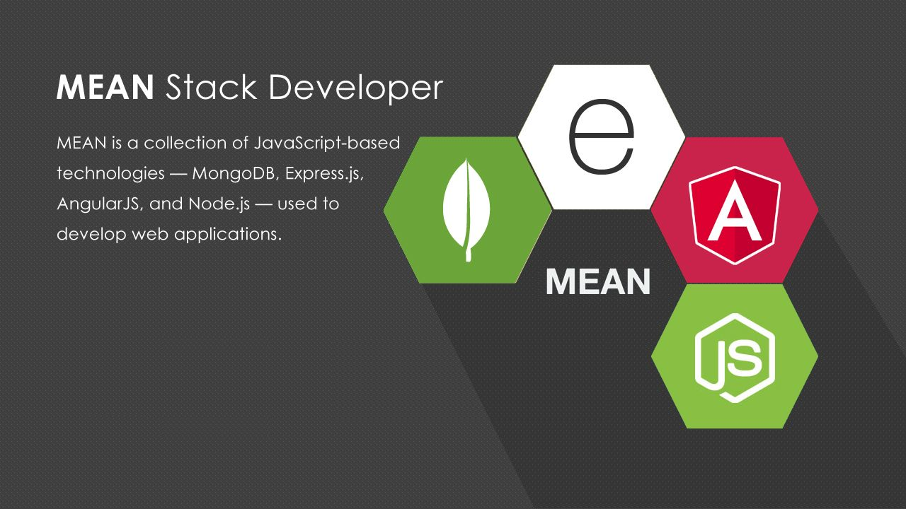 Hire Best Mean Stack Developer in USA, I am Mean Stack
