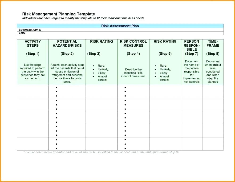 Risk Mitigation Report Template 4 Templates Example Templates Example