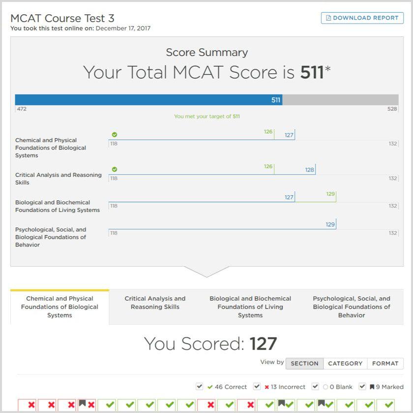 Mcat ultimate inperson online mcat prep the
