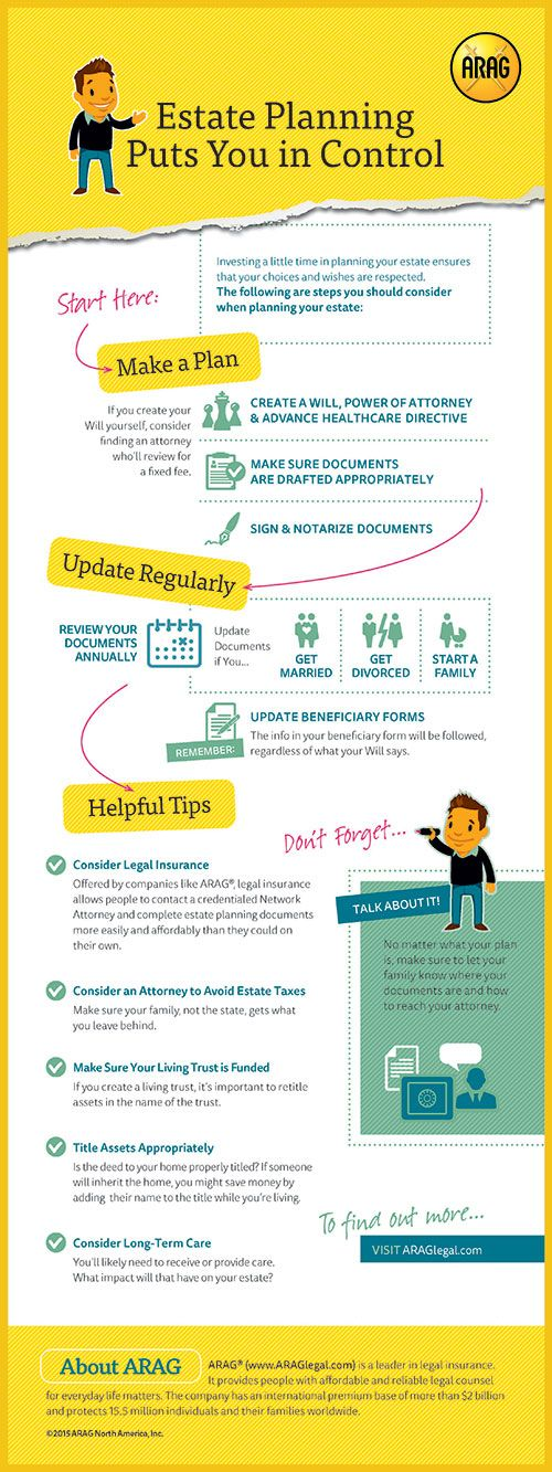 Take Control With Estate Planning  Infographic Retirement And
