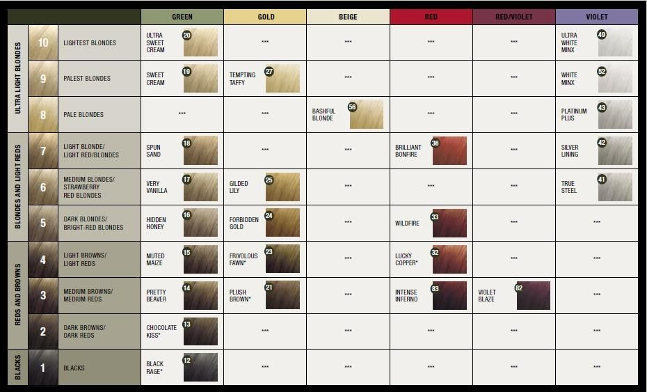 Roux Hair Rinse Color Chart Ibovnathandedecker