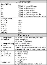Image result for pmp formulas cheat sheet   Physics   Igcse