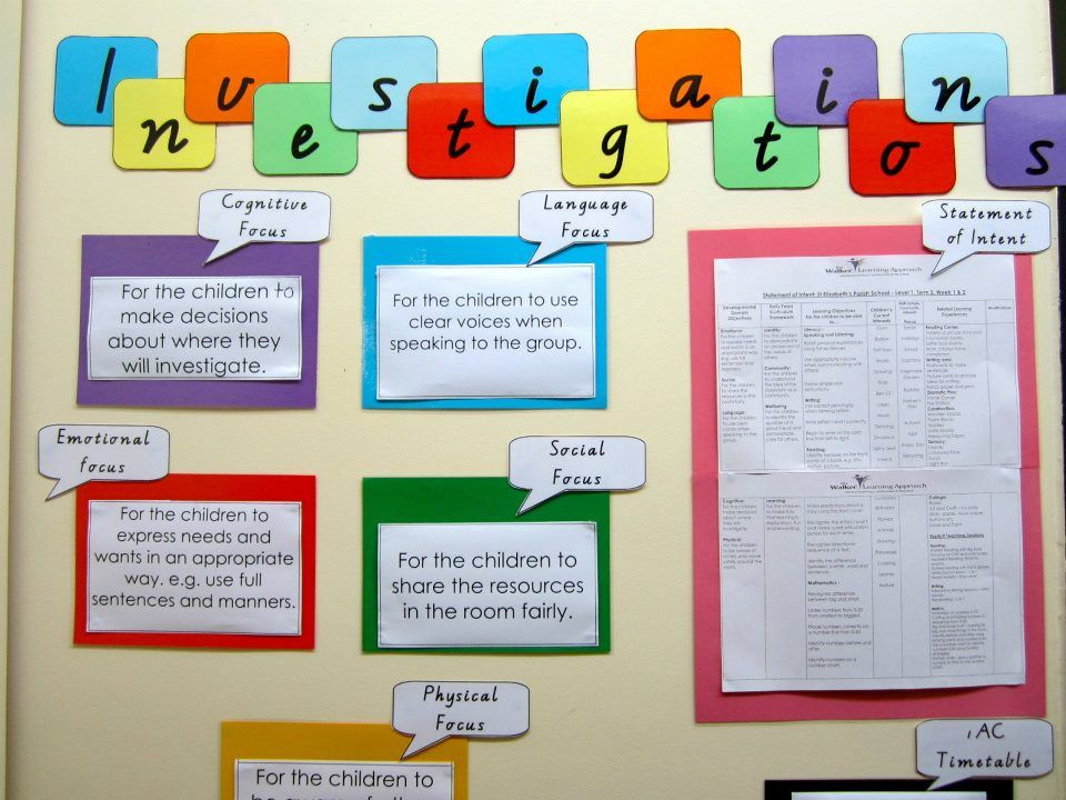 Statement of intent and learning intentions board