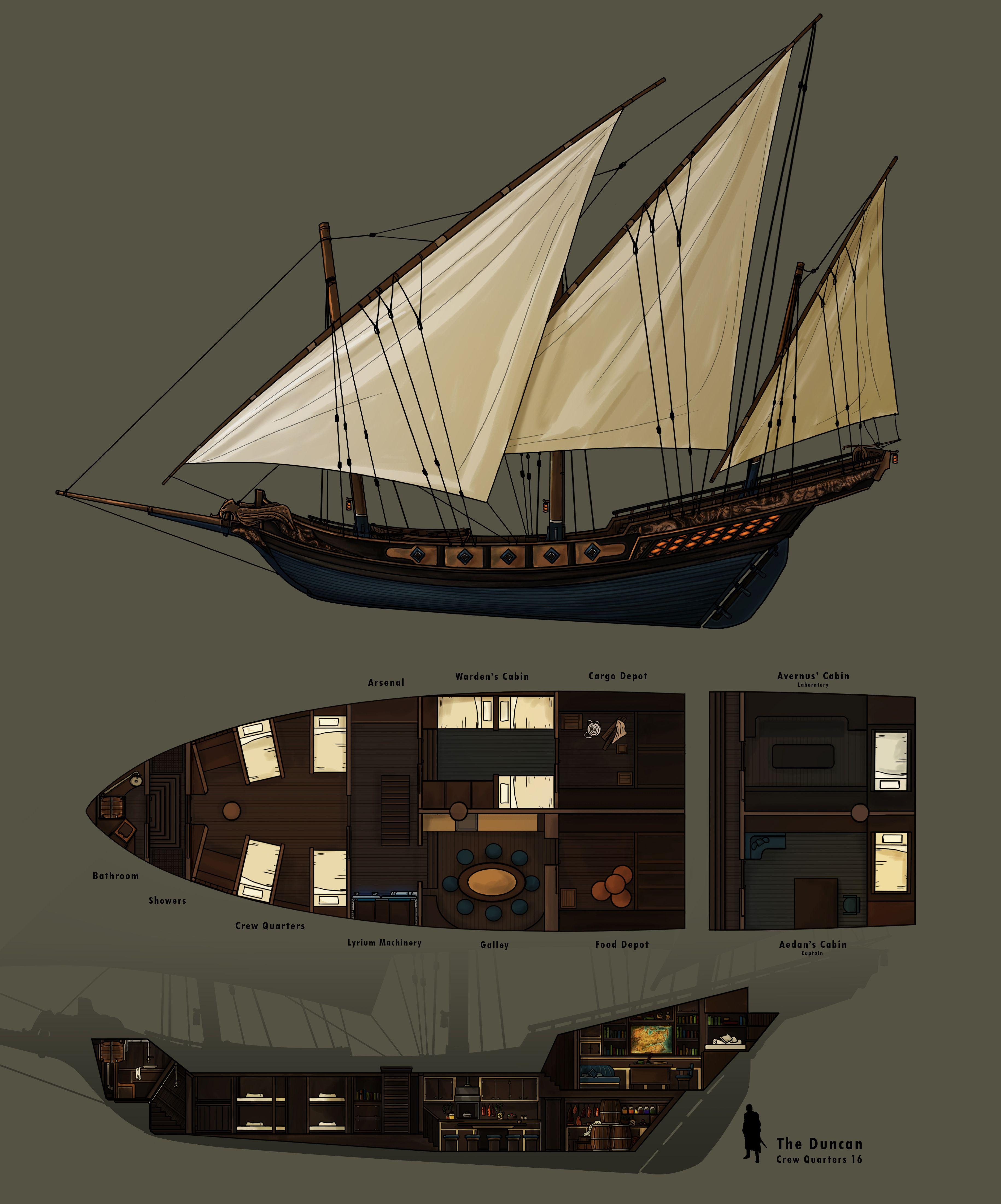 Pin By Aaron Stratton On Deckplans Ship Maps Pinterest Rpg Sailing Diagrams Map Wooden Of The Line Dungeon Ships