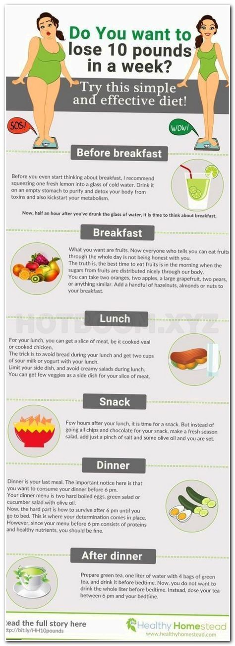 Diet to lose fat and retain muscle