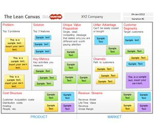 lean canvas template for powerpoint is a free lean powerpoint presentation template that you can use