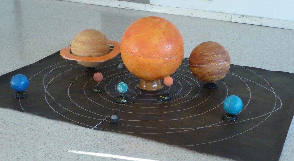 Come costruire un modello di sistema solare di carta