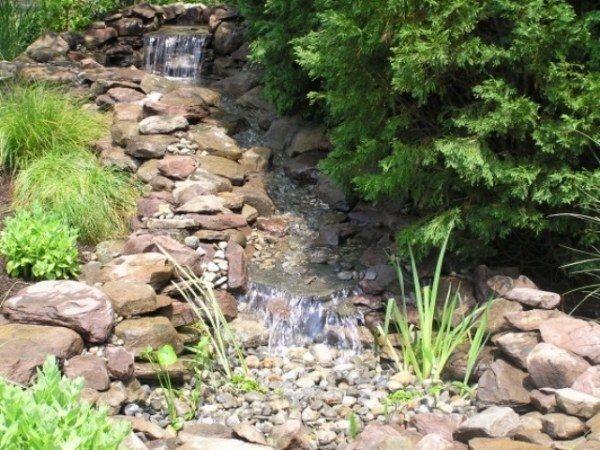 Gartenteich Mit Flusssteinen Anlegen Bachlauf Wasserfälle