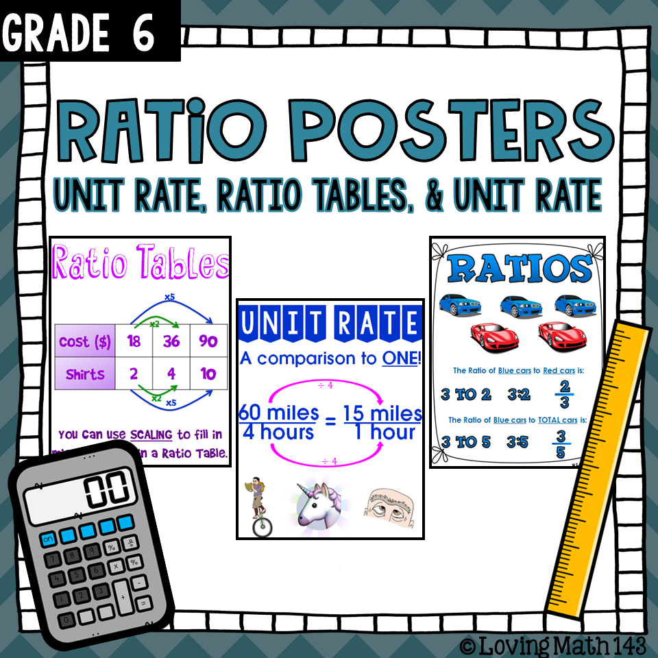 medium resolution of Ratio