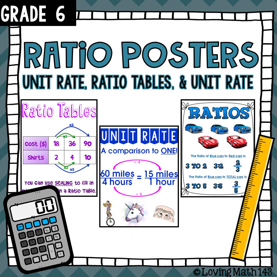small resolution of Ratio