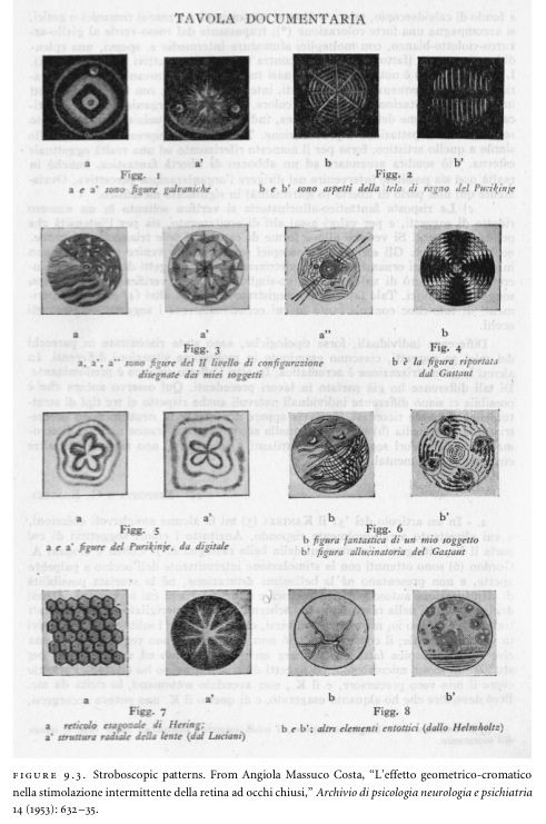 Angiola Massuco Costa, stroboskopiske mønstre, 1953
