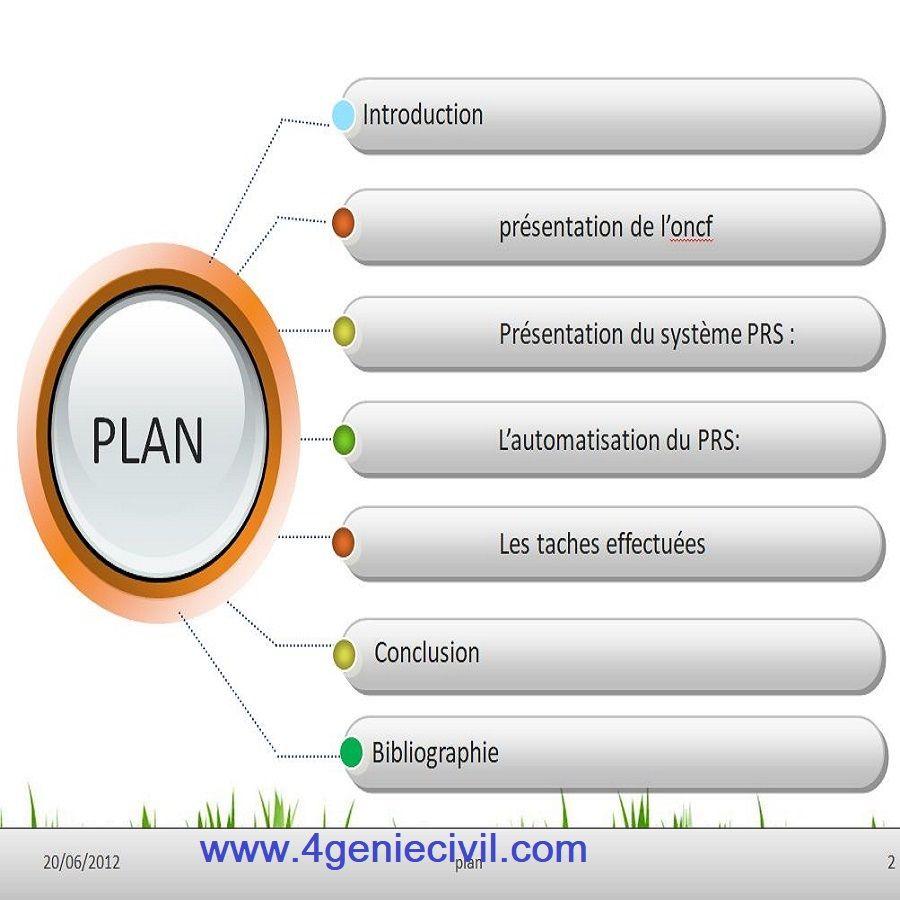 Exemple De Presentation Powerpoint Soutenance Stage Ppt Presentation Powerpoint Gratuit Exemple De Presentation Powerpoint Presentation Powerpoint