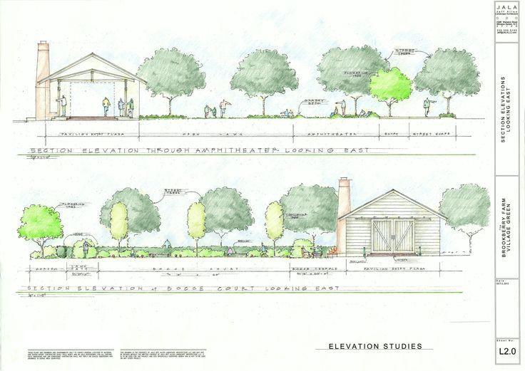 Rendered Elevation Landscape Design Garden Planning Landscape
