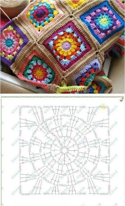 Granny blanket | CROCHET GRANNY BLANKETS & PILLOWS | Pinterest ...