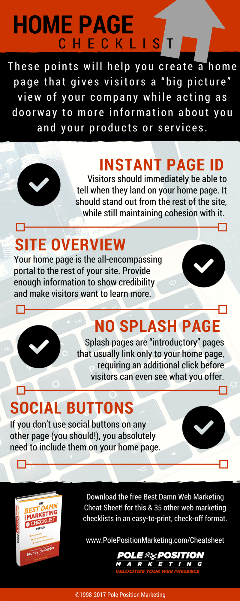 Your Home Page: The Magical Portal to Your Site [Infographic ...