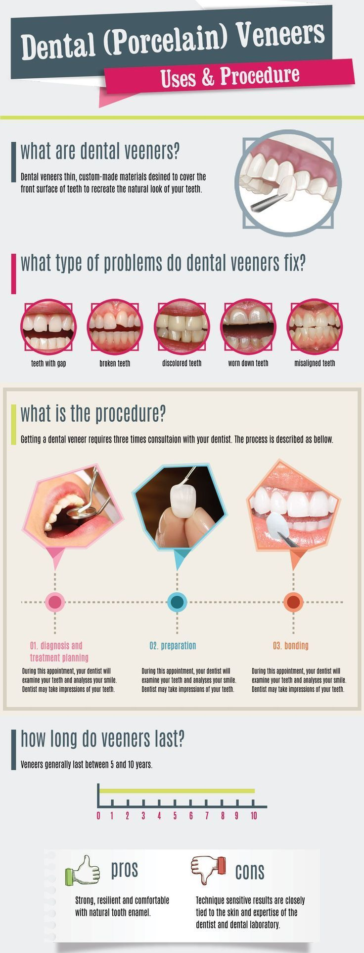 Dental facts you should know. #dentalfacts #dentalhealth #dentalhealthtips #dentalhygiene #dentalhygienist #dentalcare #oralhealth #oralhygiene #teeth #dentalfacts Dental facts you should know. #dentalfacts #dentalhealth #dentalhealthtips #dentalhygiene #dentalhygienist #dentalcare #oralhealth #oralhygiene #teeth #dentalfacts