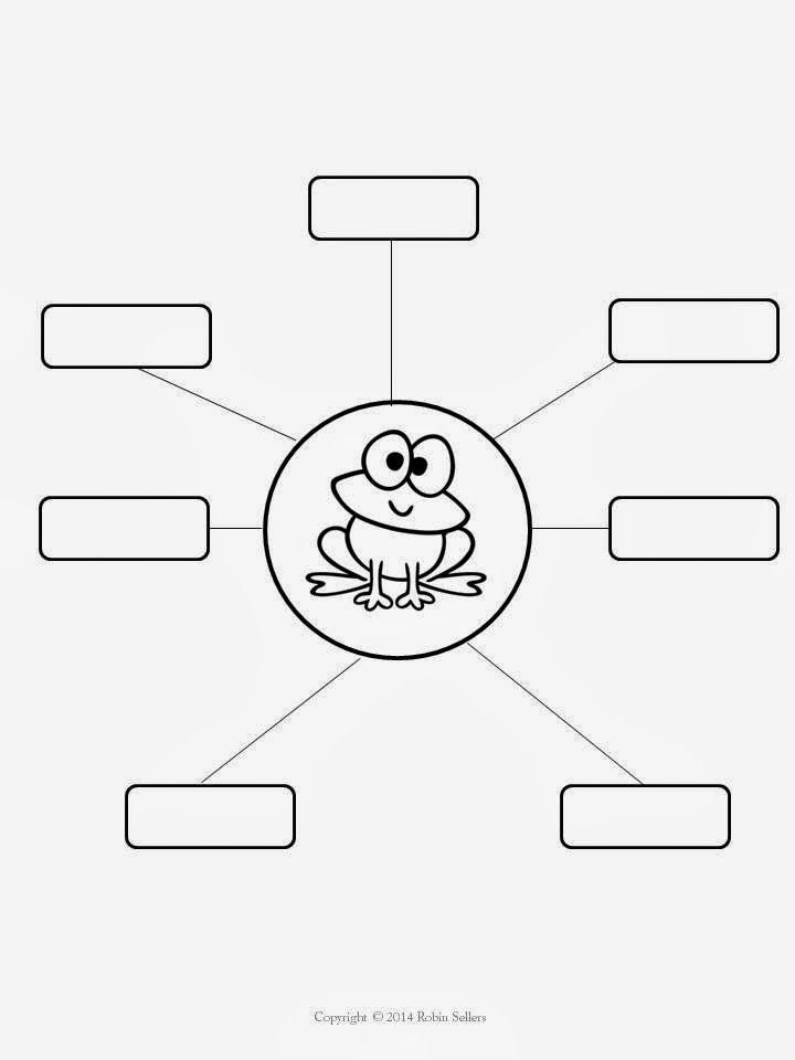 frog kwl chart FROGS Pinterest Frogs, Toad and Writing prompts - kwl chart
