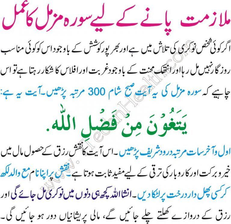 Benefits Of Surah Muzammil In Urdu · ITechnHealth.com