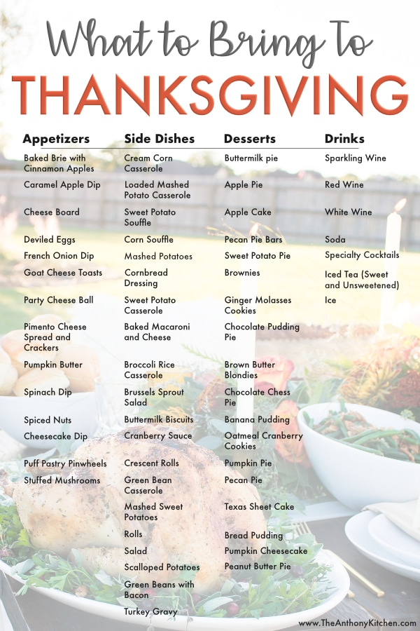 Thanksgiving Potluck and Hosting Guide