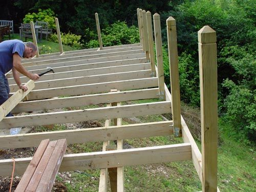 12x12 Floating Deck Plans
