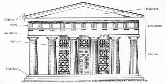 Greek Architecture Post Beam Triangle