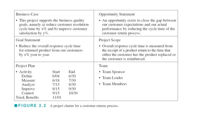 assembly line management examples blog pinterest management