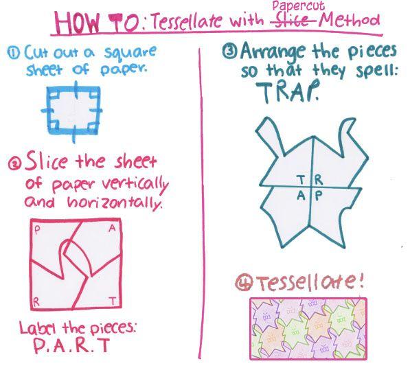 Afbeeldingsresultaat voor Tessellation how to