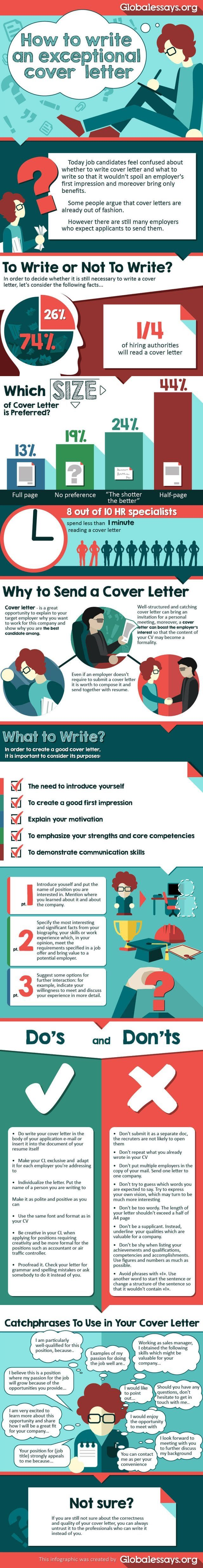 How To Write An Exceptional Cover Letter Career Development