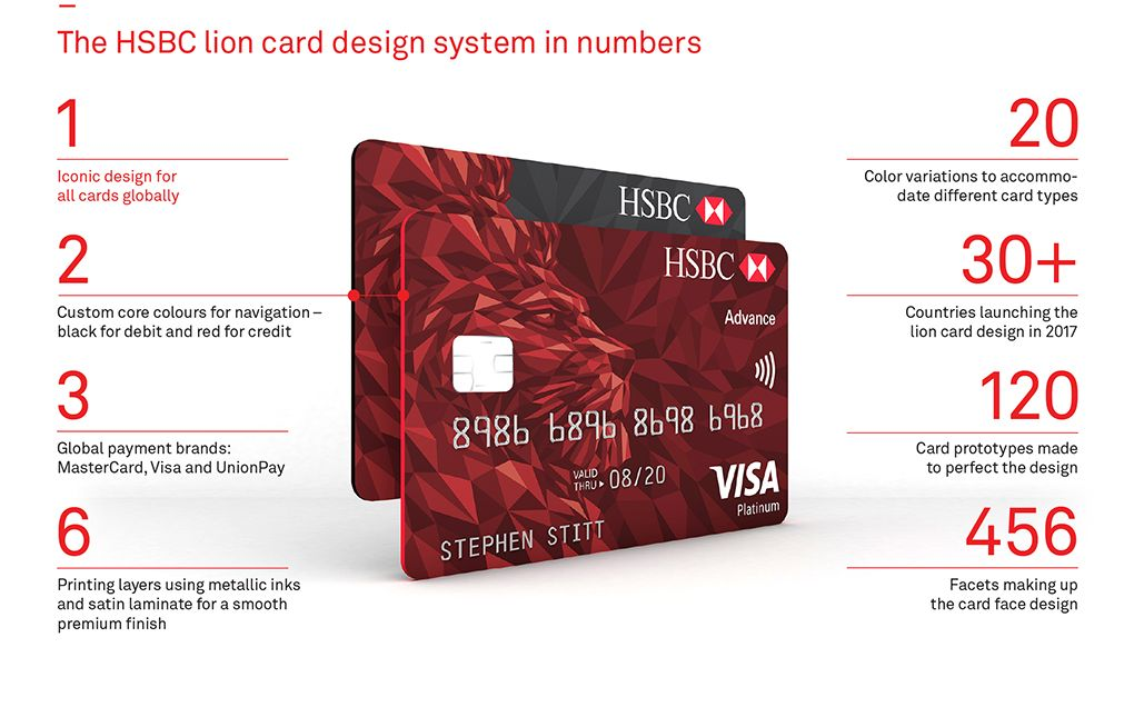 Hsbc Global Credit Cards Credit Card Design
