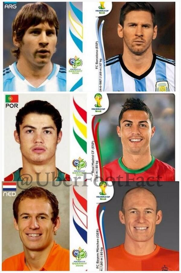 FIFA World Cup 2006 to World Cup 2014.. pic.twitter.com/liOB1qvv5I