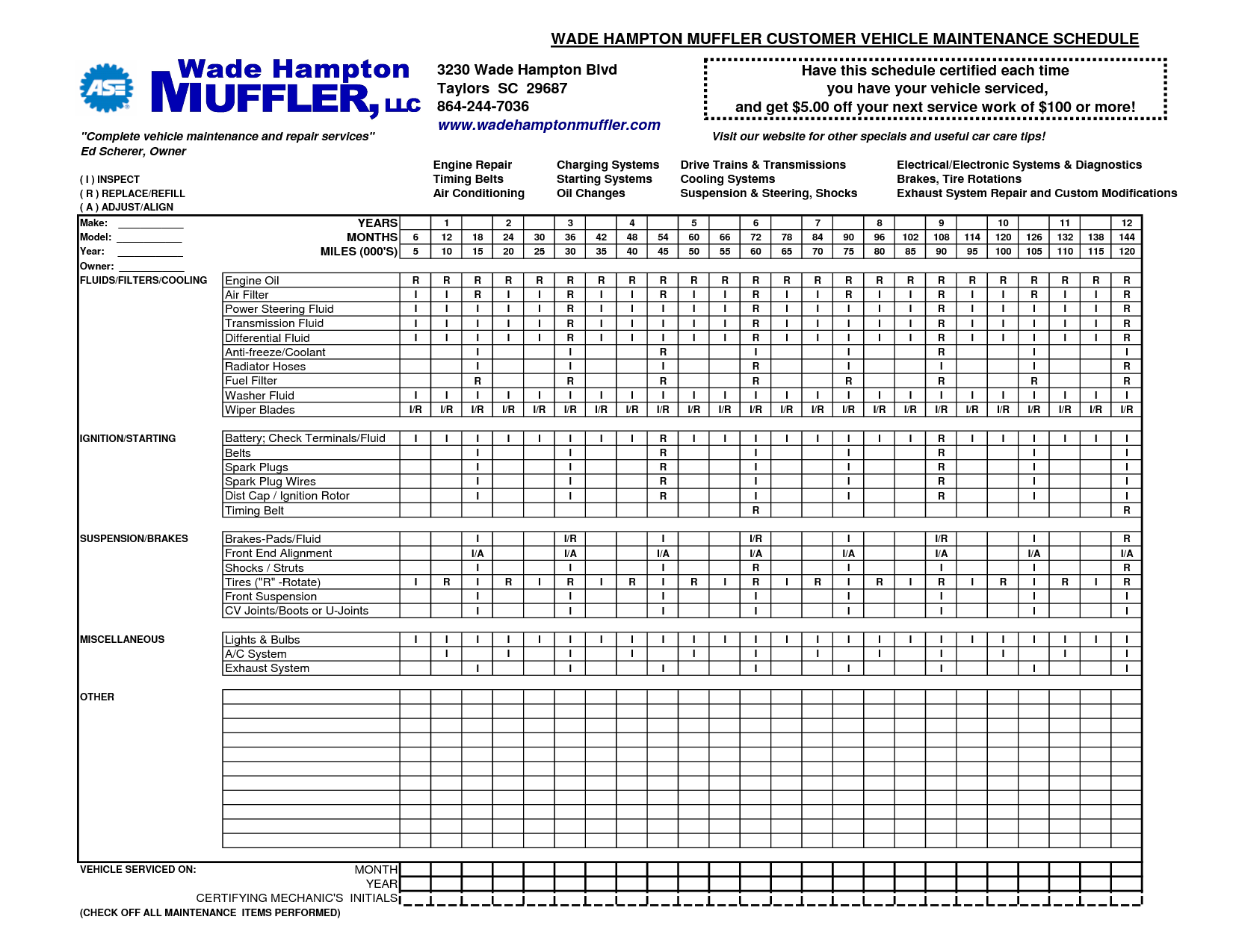 vehicle maintenance schedule chart car maintenance tips vehicle