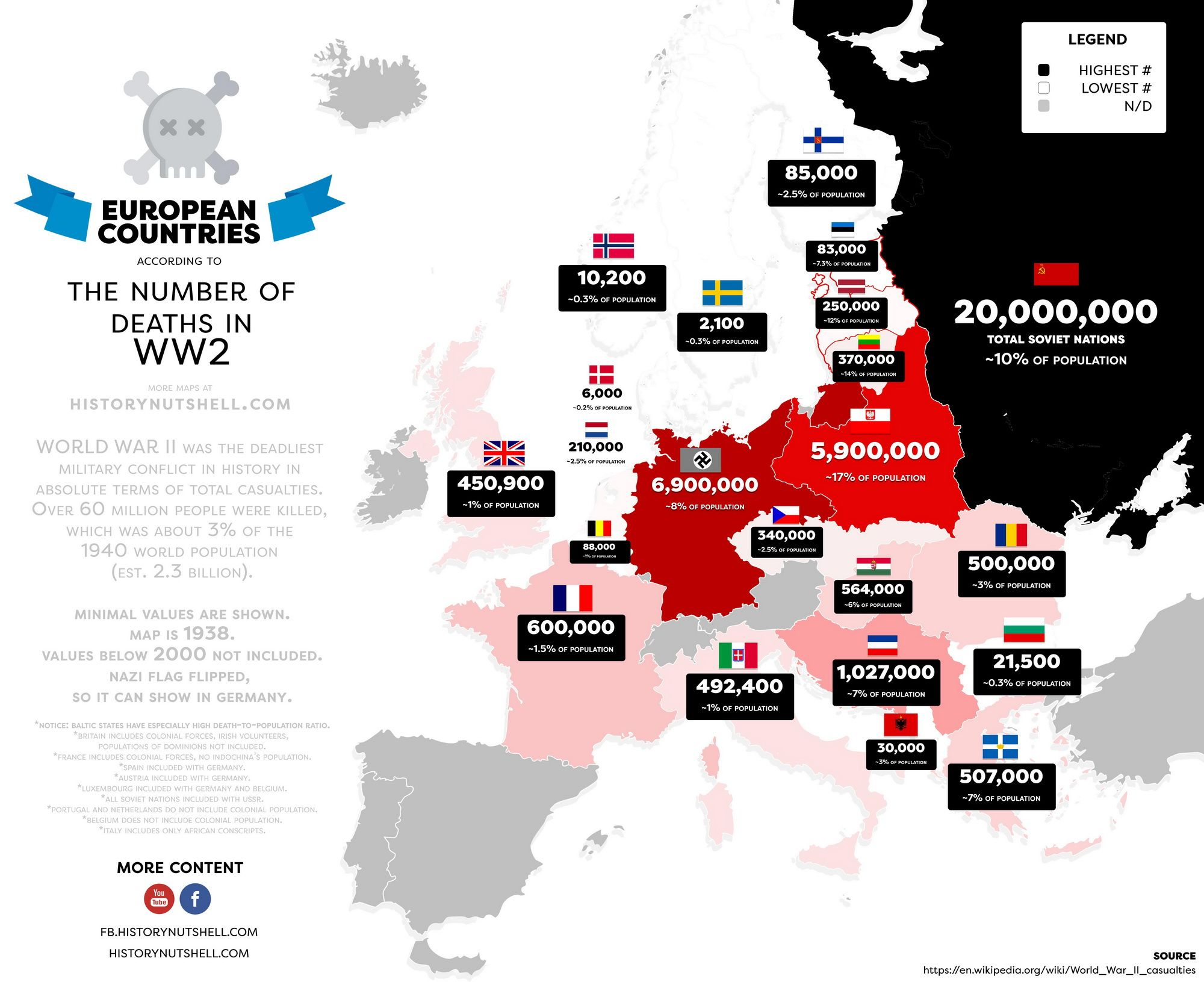The Number Ofs In World War 2