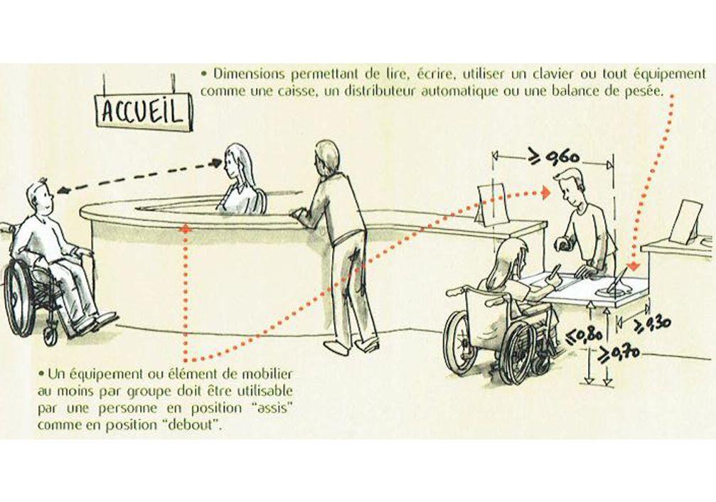 Epingle Par Cecile Fauquenois Sur Normes Et Conseils D Accessibilite Handicap Pour Les Erp Banque D Accueil