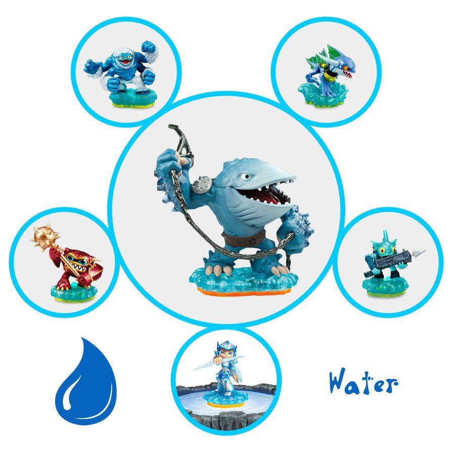 Water Skylanders by Xelku9 on DeviantArt Skylanders Printables