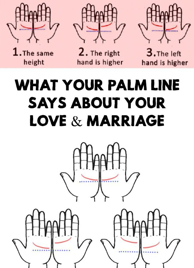 Palmistry: Line Of Education - YouTube