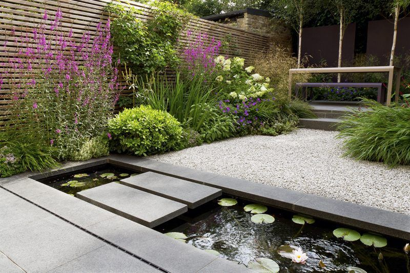 Gorgeous Backyard Ponds And Water Garden Ideas Water Features In The Garden Ponds Backyard Pond Landscaping