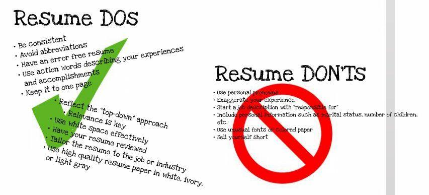 resume do u0026 39 s  u0026 don u0026 39 ts