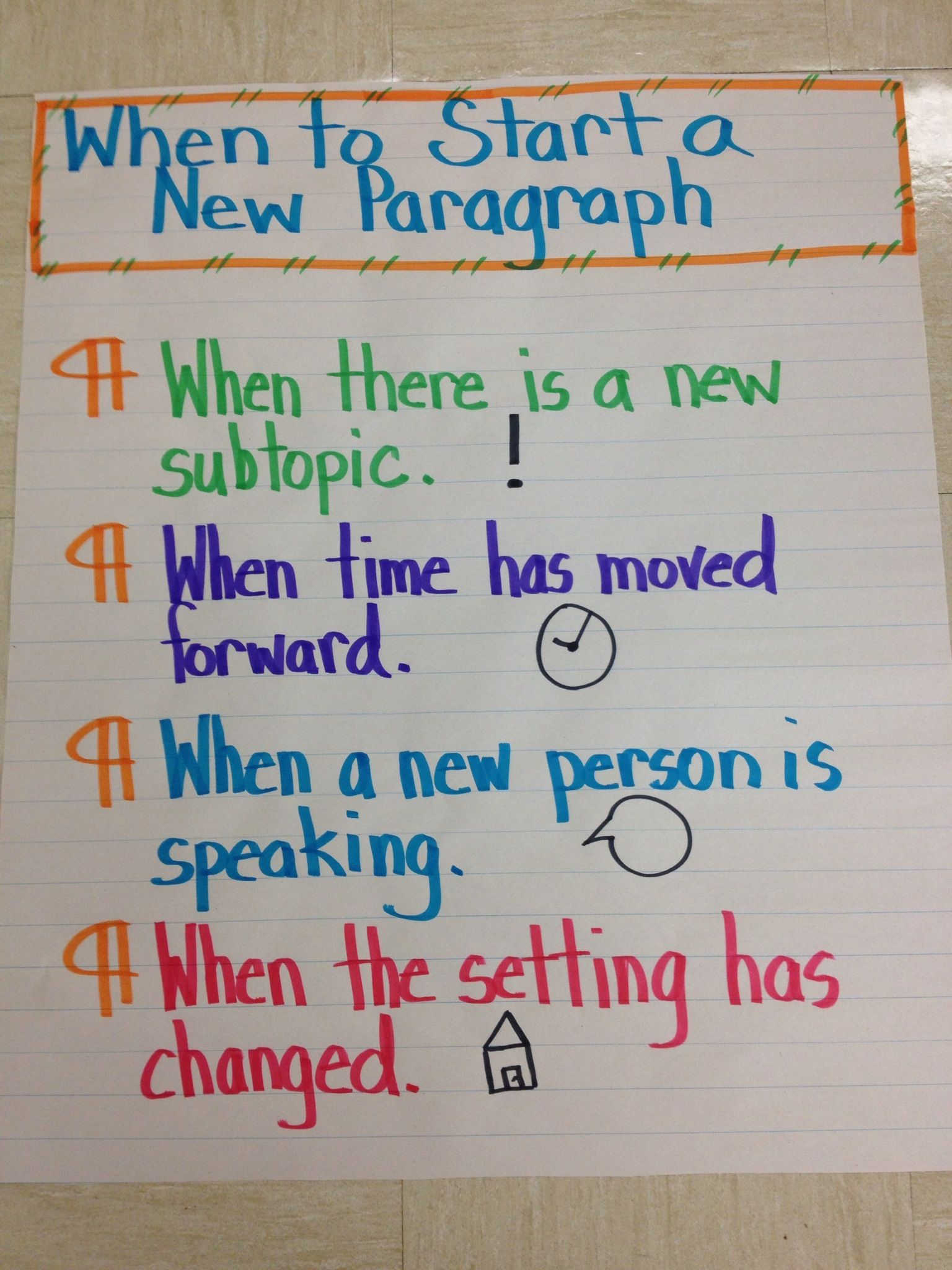Anchor Chart For Paragraph Writing
