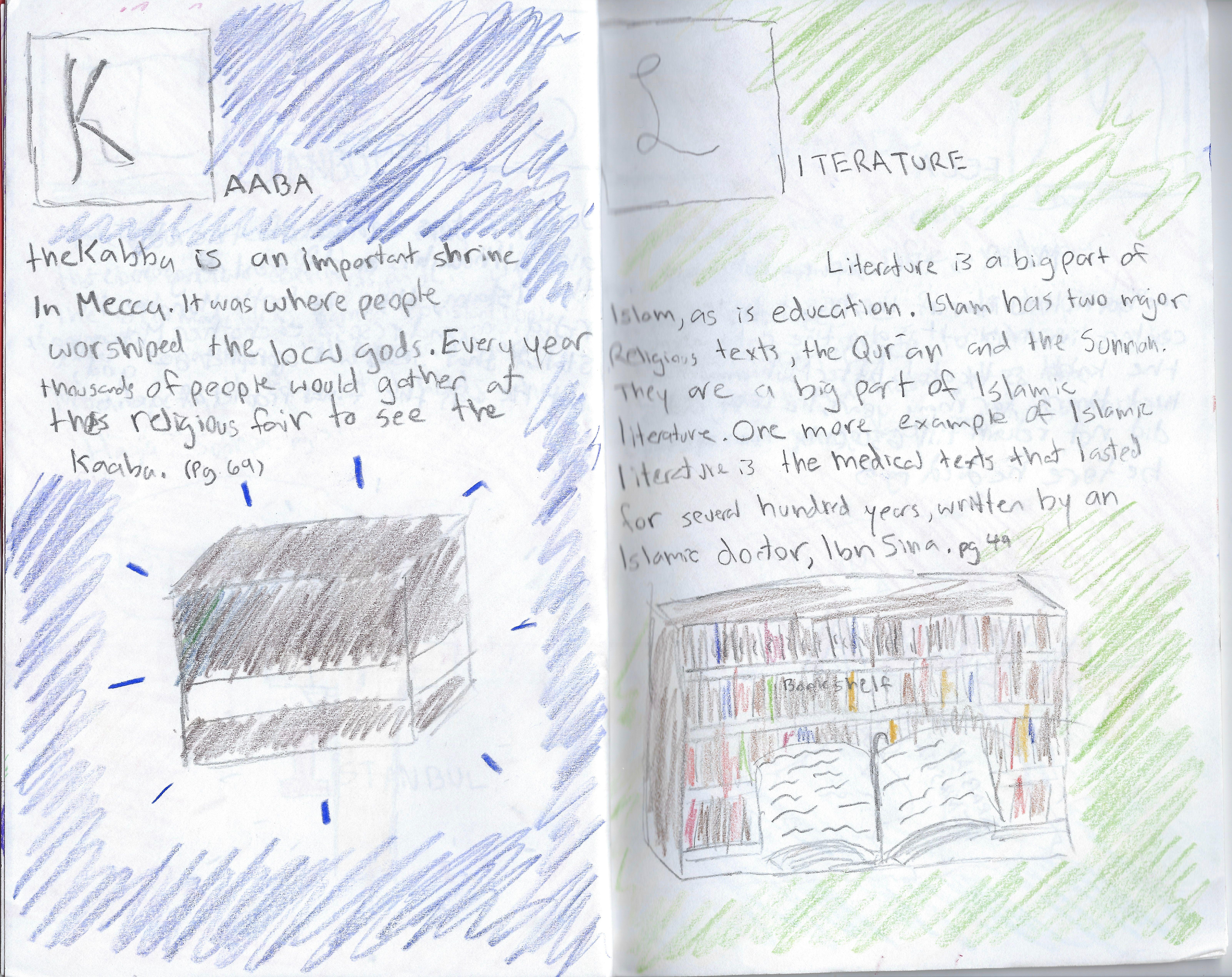 Sam 7th 8th Grade The Abcs Of Islam Abc Education Islam