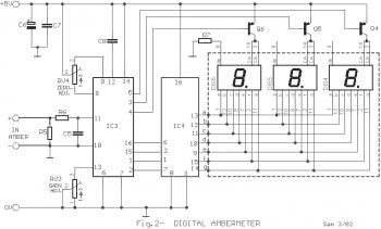 Measurement Circuits – Page 33