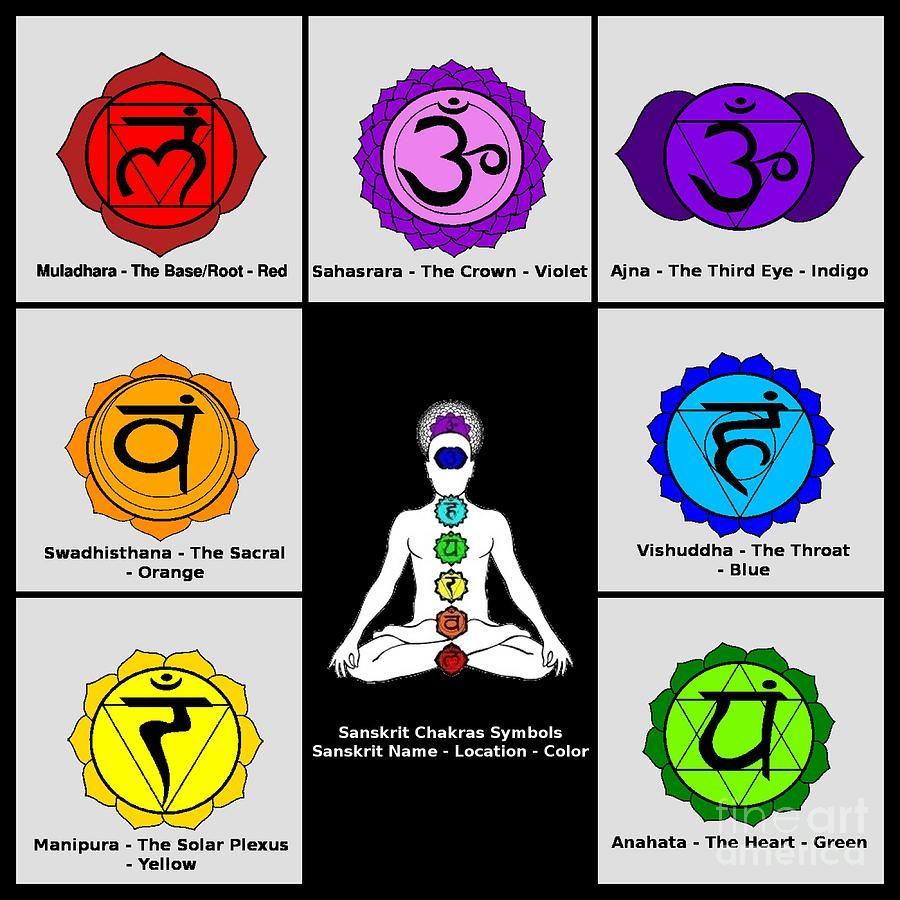 7 chakras colors and meanings wow image results chakras yoga reiki seven chakra symbols chart digital art yoga reiki seven chakra symbols chart fine art print buycottarizona Image collections