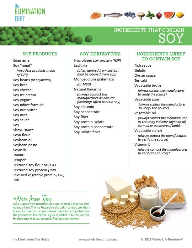 is soy lecithin of the elimination diet
