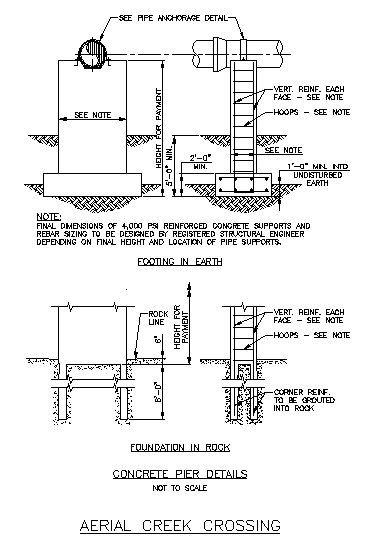 Pier And Beam Foundation Design Google Search