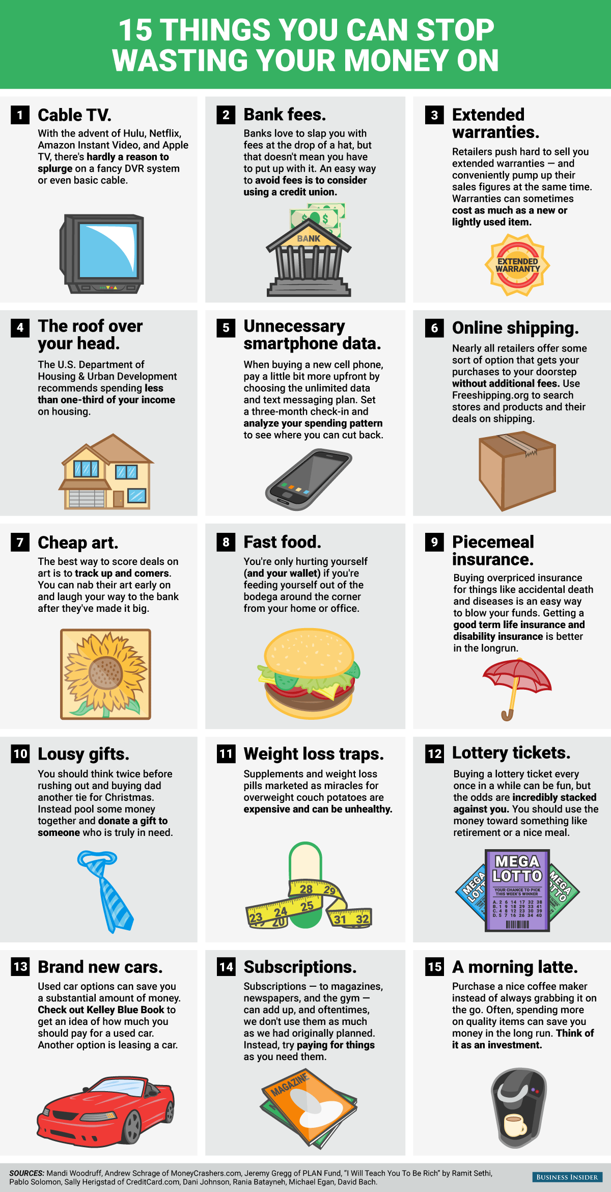 How to Save Money for Things You Want